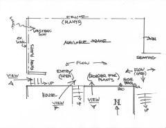 Planning Diagram